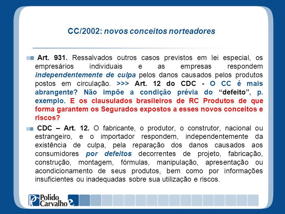 CC/2002: novos conceitos norteadores Art.931.