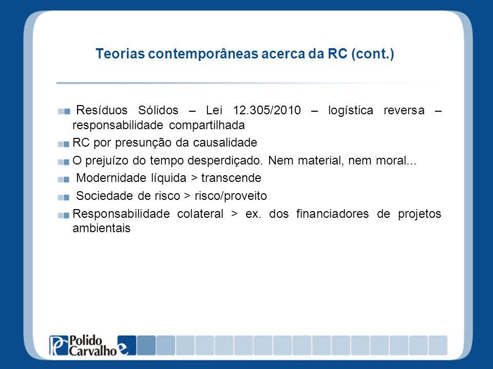 Teorias contemporâneas acerca da RC (cont.) R esíduos Sólidos – Lei 12.305/2010 – logística reversa – responsabilidade compartilhada RC por presunção da causalidade O prejuízo do tempo desperdiçado.