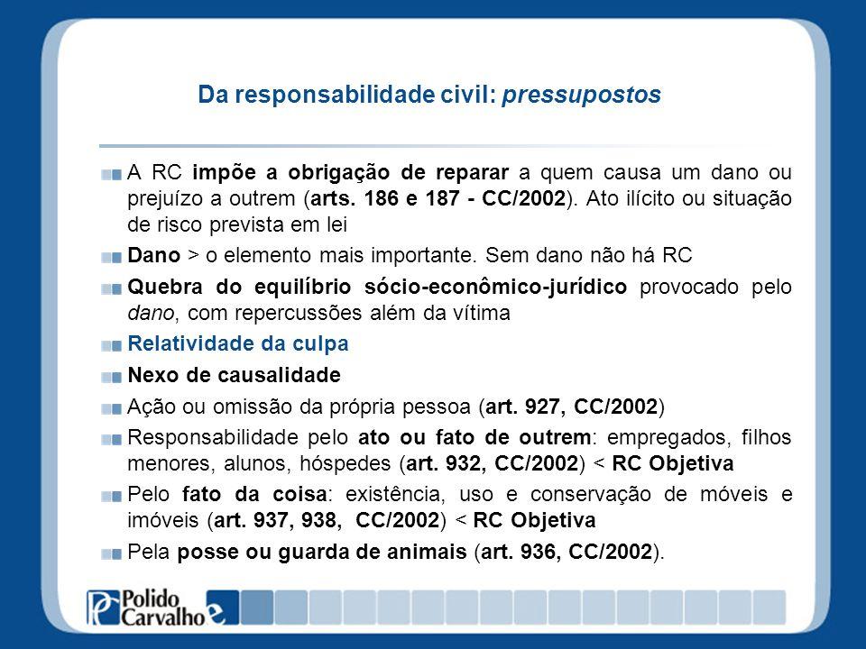 Da responsabilidade civil: pressupostos A RC impõe a obrigação de reparar a quem causa um dano ou prejuízo a outrem (arts.