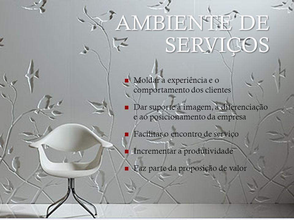 AMBIENTE DE SERVIÇOS Moldar a experiência e o comportamento dos clientes Dar suporte à imagem, à diferenciação e ao posicionamento da empresa Facilita