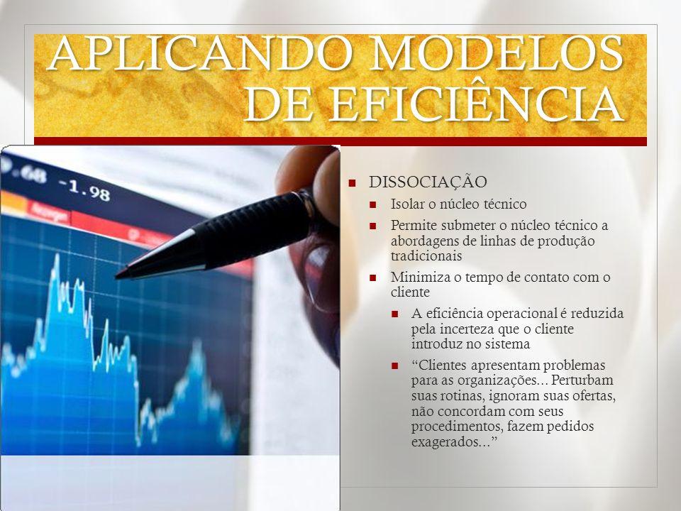APLICANDO MODELOS DE EFICIÊNCIA DISSOCIAÇÃO Isolar o núcleo técnico Permite submeter o núcleo técnico a abordagens de linhas de produção tradicionais