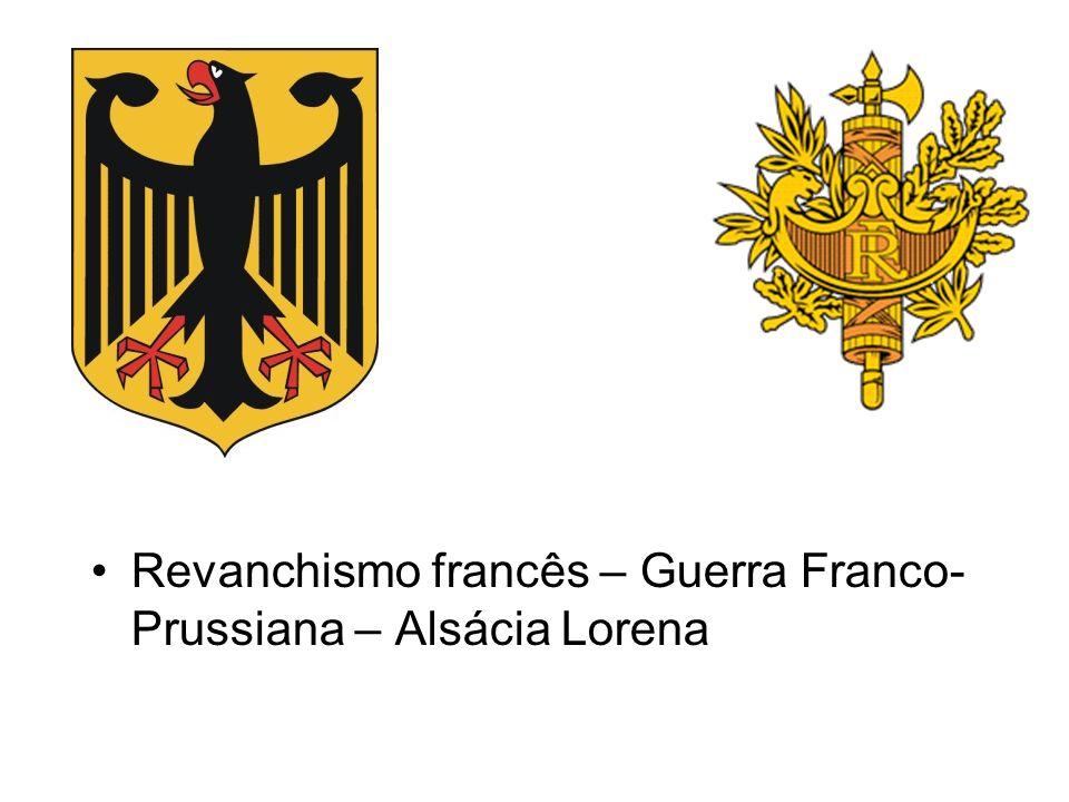 Revanchismo francês – Guerra Franco- Prussiana – Alsácia Lorena