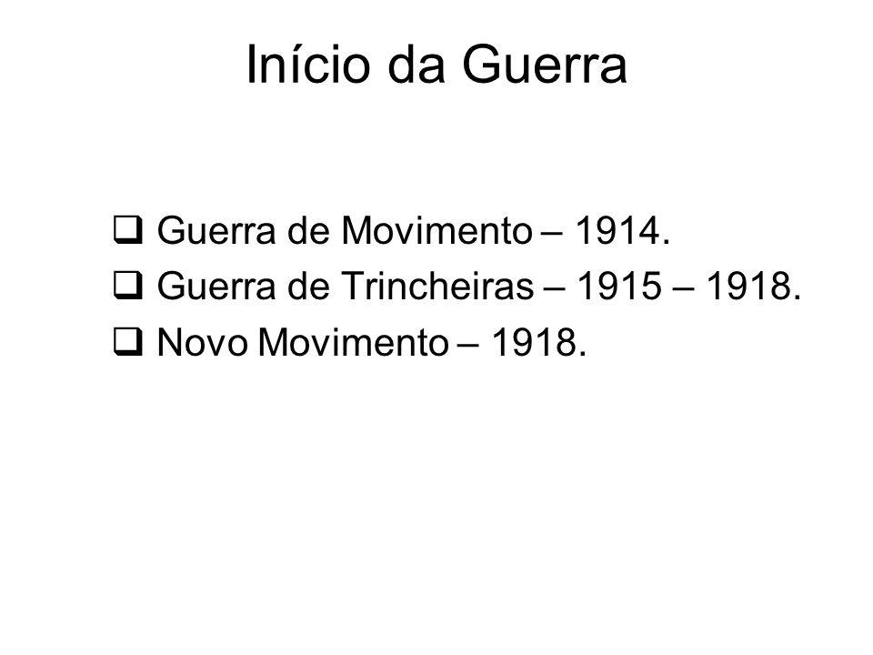 Início da Guerra Guerra de Movimento – 1914. Guerra de Trincheiras – 1915 – 1918. Novo Movimento – 1918.