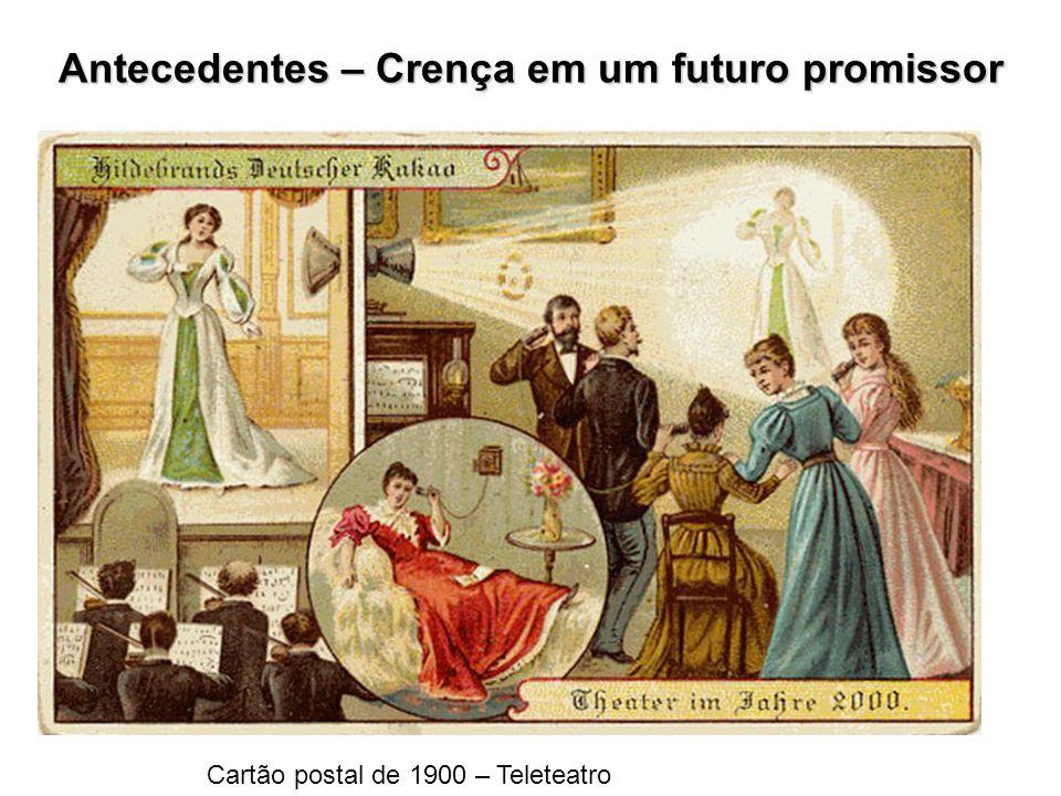 Antecedentes – Crença em um futuro promissor Cartão postal de 1900 – Teleteatro