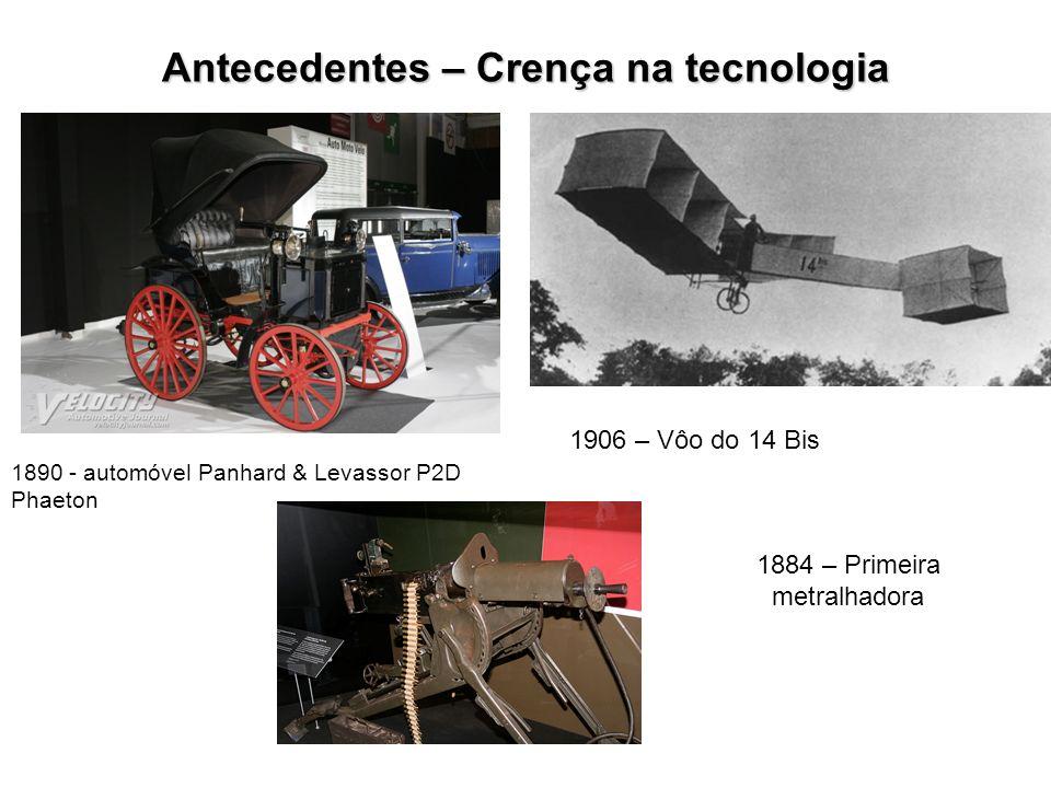 Antecedentes – Crença na tecnologia 1890 - automóvel Panhard & Levassor P2D Phaeton 1906 – Vôo do 14 Bis 1884 – Primeira metralhadora