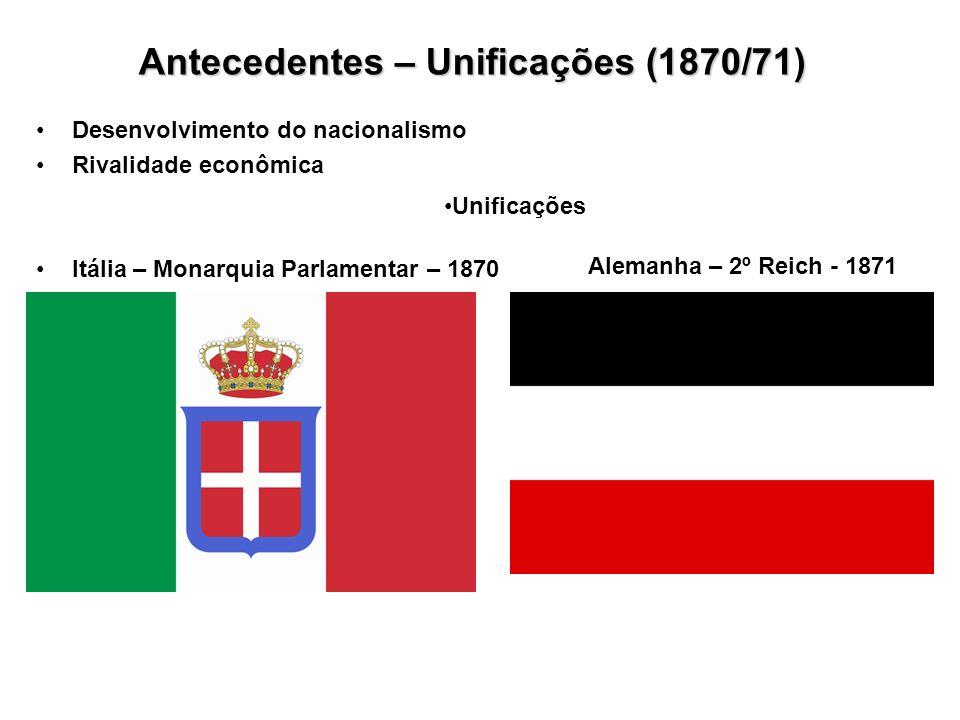 Desenvolvimento do nacionalismo Rivalidade econômica Itália – Monarquia Parlamentar – 1870 Antecedentes – Unificações (1870/71) Alemanha – 2º Reich -