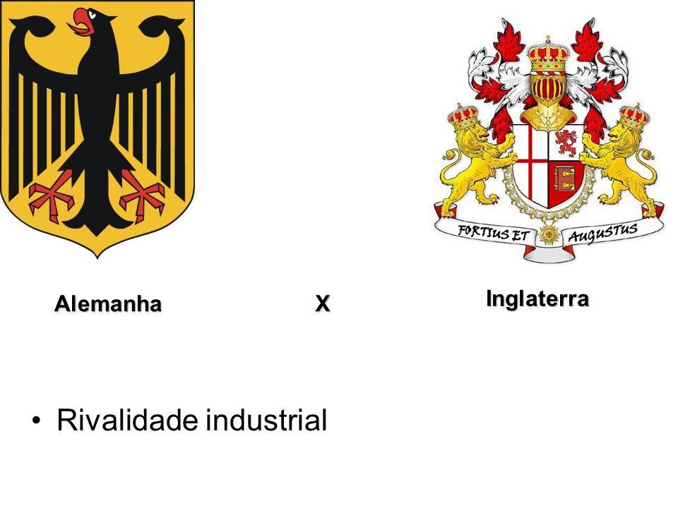 Rivalidade industrial AlemanhaX Inglaterra