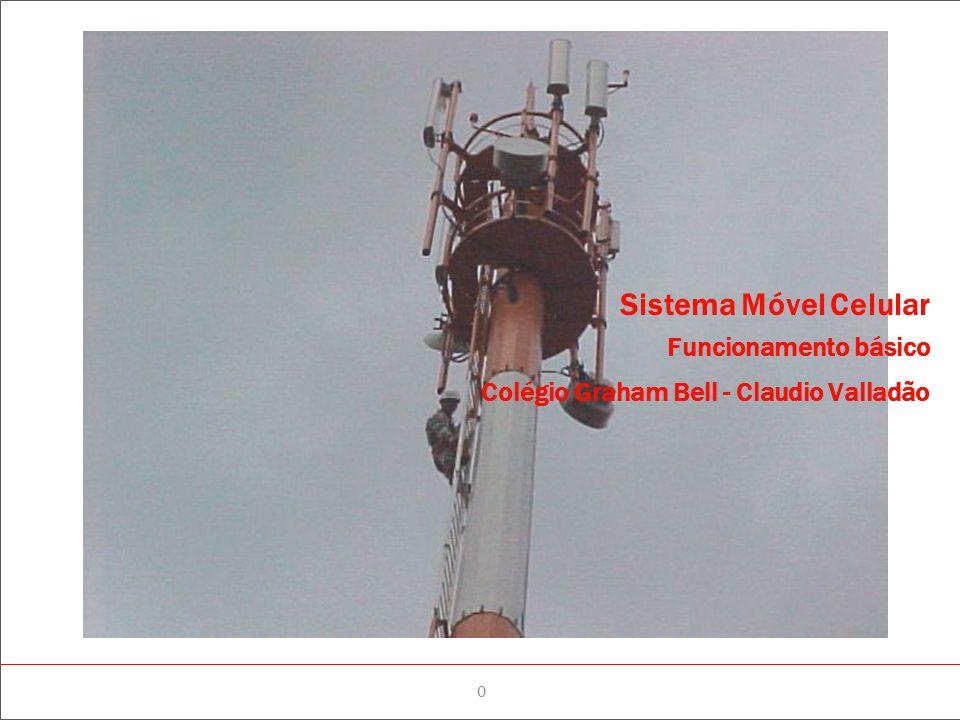0 TLCne-051027-P0 Sistema Móvel Celular Funcionamento básico Colégio Graham Bell - Claudio Valladão