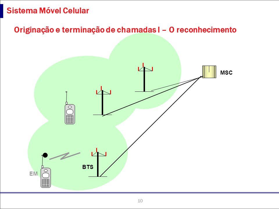 10 TLCne-051027-P10 Sistema Móvel Celular Originação e terminação de chamadas I – O reconhecimento MSC BTS EM