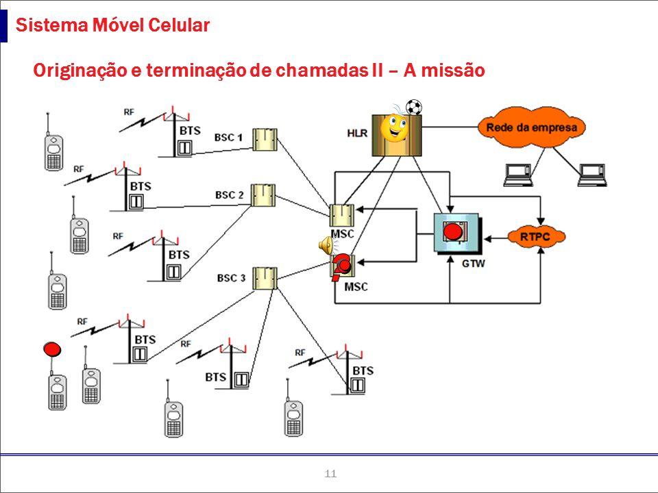 11 TLCne-051027-P11 Sistema Móvel Celular Originação e terminação de chamadas II – A missão