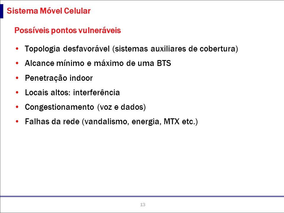 13 TLCne-051027-P13 Sistema Móvel Celular Possíveis pontos vulneráveis Topologia desfavorável (sistemas auxiliares de cobertura) Alcance mínimo e máxi