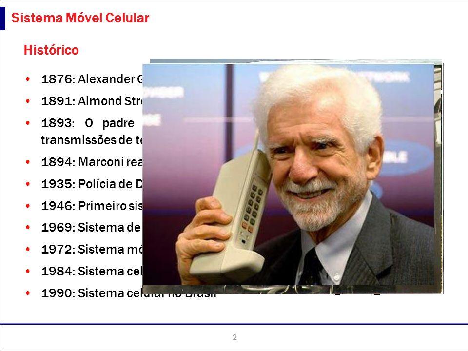 2 TLCne-051027-P2 Sistema Móvel Celular Histórico 1876: Alexander Graham Bell patenteou o telefone 1891: Almond Strowger construiu uma central telefôn