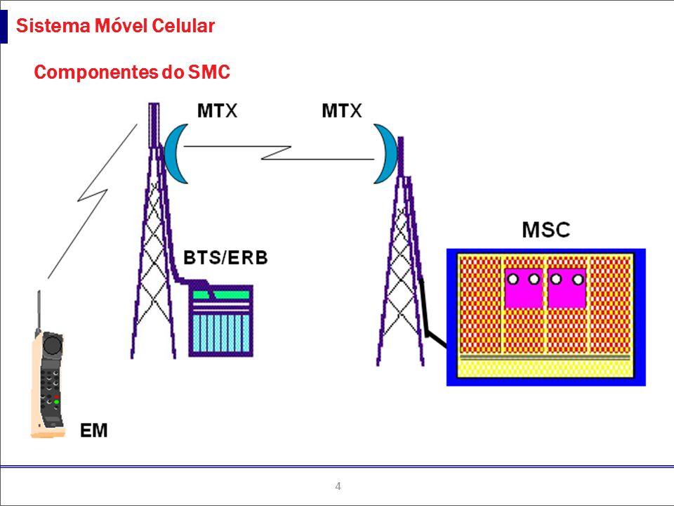 4 TLCne-051027-P4 Sistema Móvel Celular Componentes do SMC