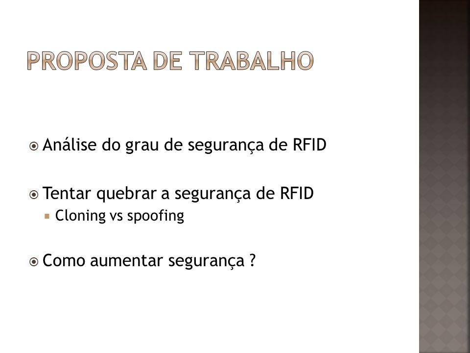 Análise do grau de segurança de RFID Tentar quebrar a segurança de RFID Cloning vs spoofing Como aumentar segurança