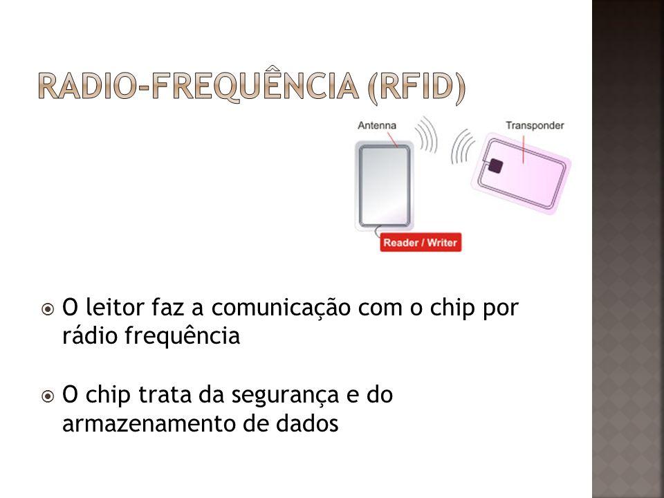 O leitor faz a comunicação com o chip por rádio frequência O chip trata da segurança e do armazenamento de dados