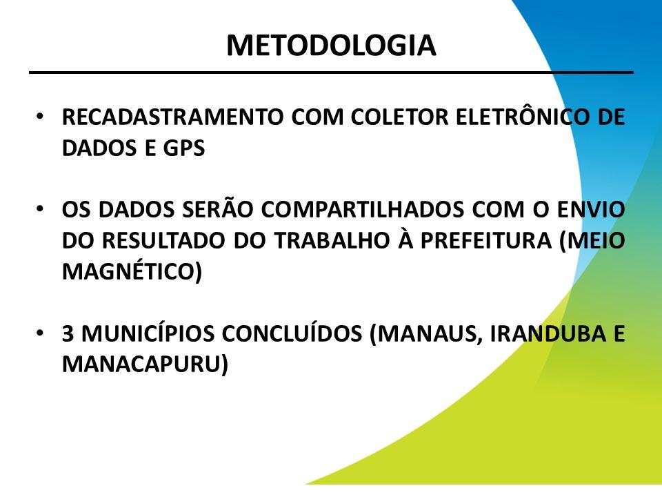 METODOLOGIA RECADASTRAMENTO COM COLETOR ELETRÔNICO DE DADOS E GPS OS DADOS SERÃO COMPARTILHADOS COM O ENVIO DO RESULTADO DO TRABALHO À PREFEITURA (MEI