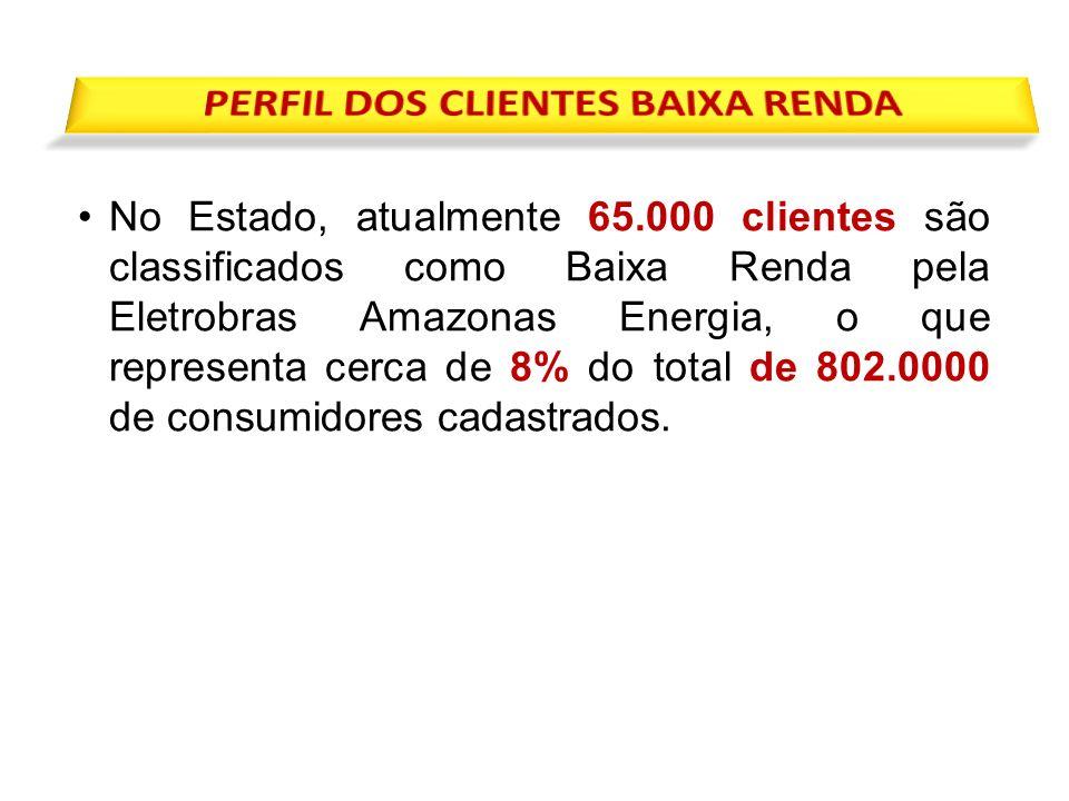 No Estado, atualmente 65.000 clientes são classificados como Baixa Renda pela Eletrobras Amazonas Energia, o que representa cerca de 8% do total de 80
