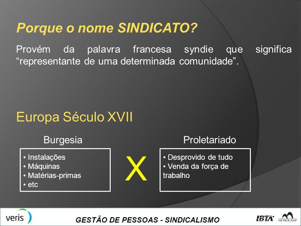 GESTÃO DE PESSOAS - SINDICALISMO Porque o nome SINDICATO? Provém da palavra francesa syndie que significa representante de uma determinada comunidade.