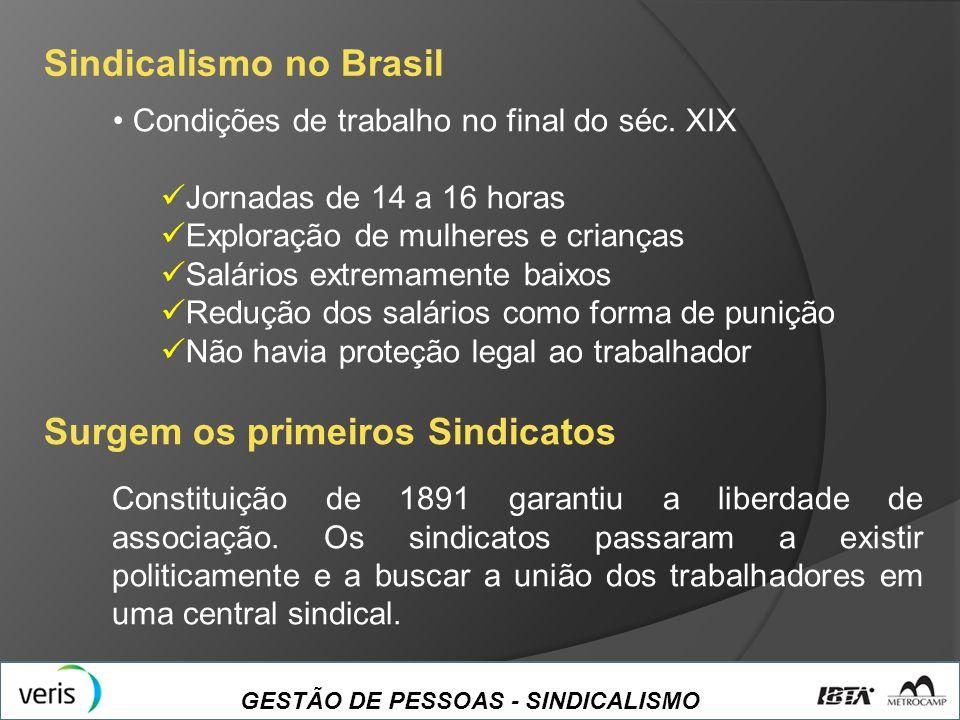 GESTÃO DE PESSOAS - SINDICALISMO Sindicalismo no Brasil Condições de trabalho no final do séc. XIX Jornadas de 14 a 16 horas Exploração de mulheres e