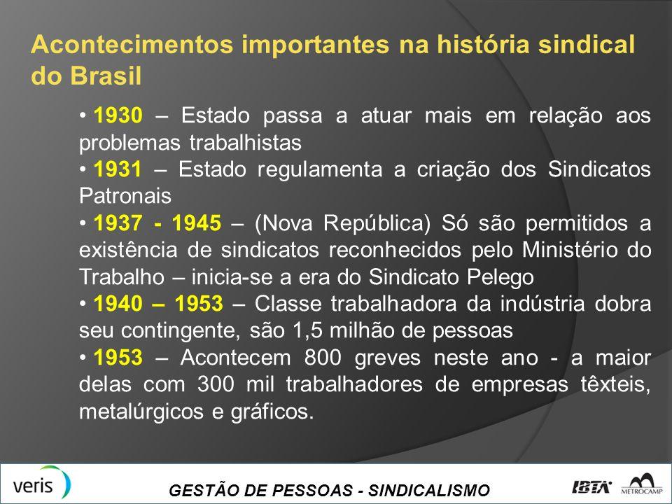 GESTÃO DE PESSOAS - SINDICALISMO Acontecimentos importantes na história sindical do Brasil 1930 – Estado passa a atuar mais em relação aos problemas t