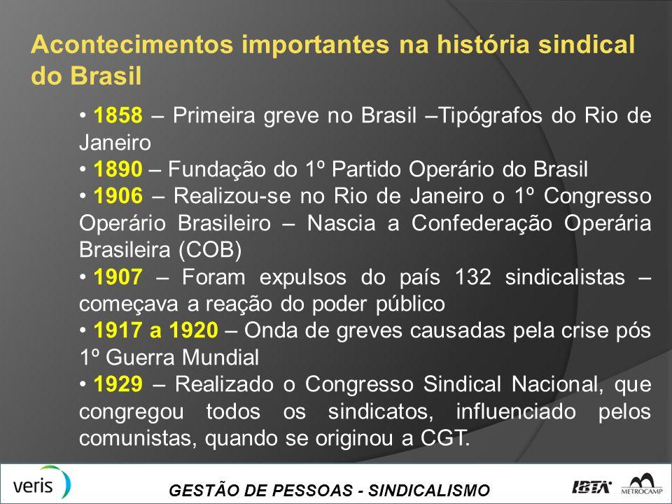GESTÃO DE PESSOAS - SINDICALISMO Acontecimentos importantes na história sindical do Brasil 1858 – Primeira greve no Brasil –Tipógrafos do Rio de Janei