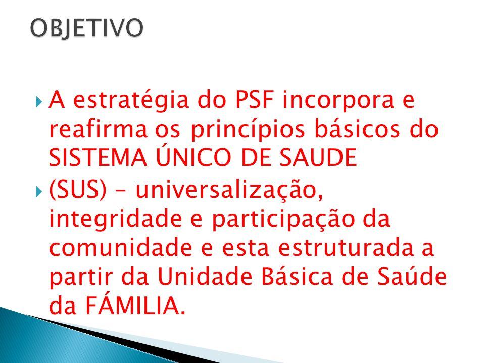 A estratégia do PSF incorpora e reafirma os princípios básicos do SISTEMA ÚNICO DE SAUDE (SUS) – universalização, integridade e participação da comuni