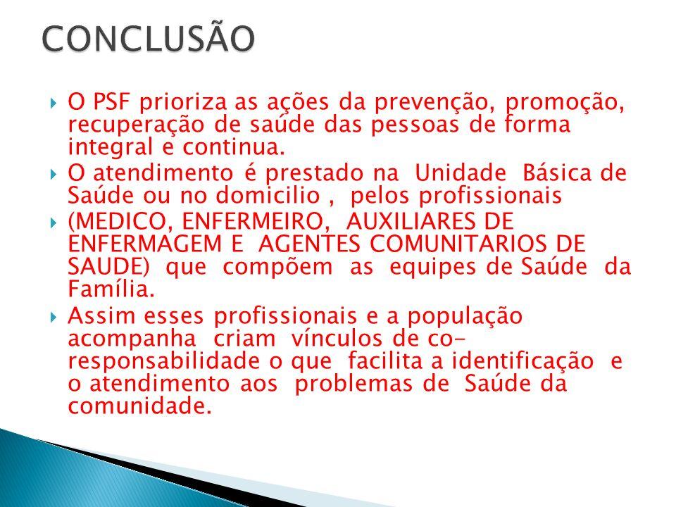 O PSF prioriza as ações da prevenção, promoção, recuperação de saúde das pessoas de forma integral e continua. O atendimento é prestado na Unidade Bás