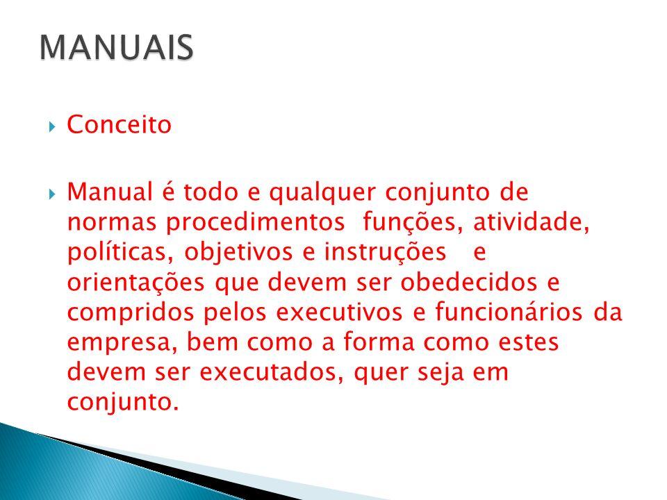 Conceito Manual é todo e qualquer conjunto de normas procedimentos funções, atividade, políticas, objetivos e instruções e orientações que devem ser o