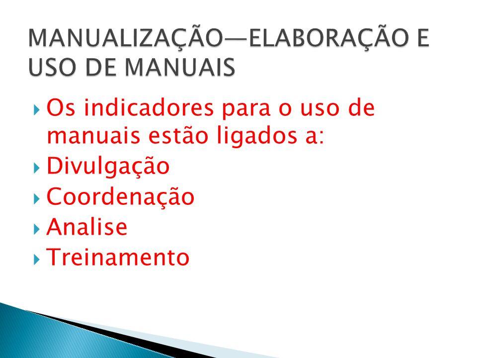 Os indicadores para o uso de manuais estão ligados a: Divulgação Coordenação Analise Treinamento