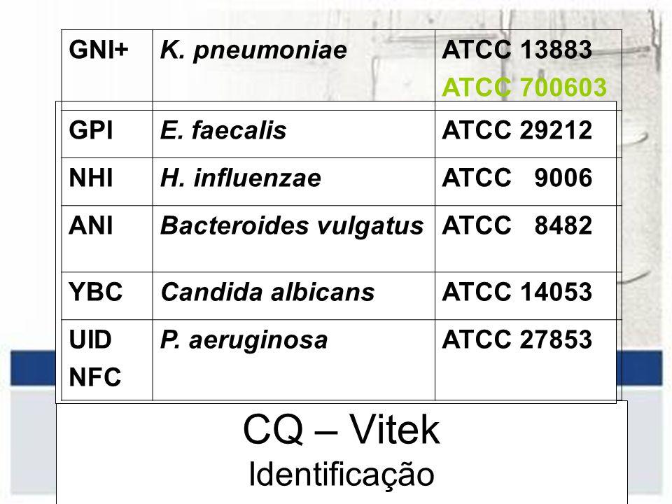 CQ – Vitek Identificação GNI+K. pneumoniaeATCC 13883 ATCC 700603 GPIE. faecalisATCC 29212 NHIH. influenzaeATCC 9006 ANIBacteroides vulgatusATCC 8482 Y
