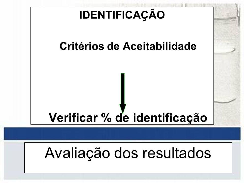 Avaliação dos resultados IDENTIFICAÇÃO Critérios de Aceitabilidade Verificar % de identificação