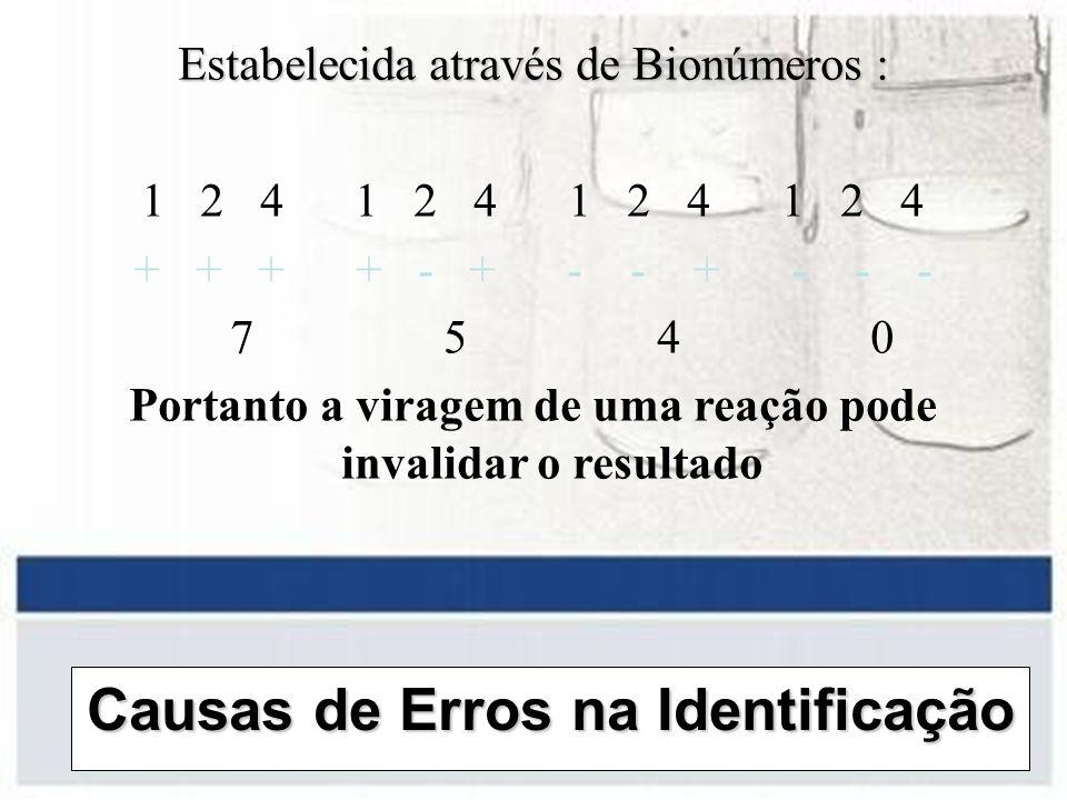 Causas de Erros na Identificação Estabelecida através de Bionúmeros : 1 2 4 1 2 4 + + + + - + - - + - - - 7 5 4 0 Portanto a viragem de uma reação pod
