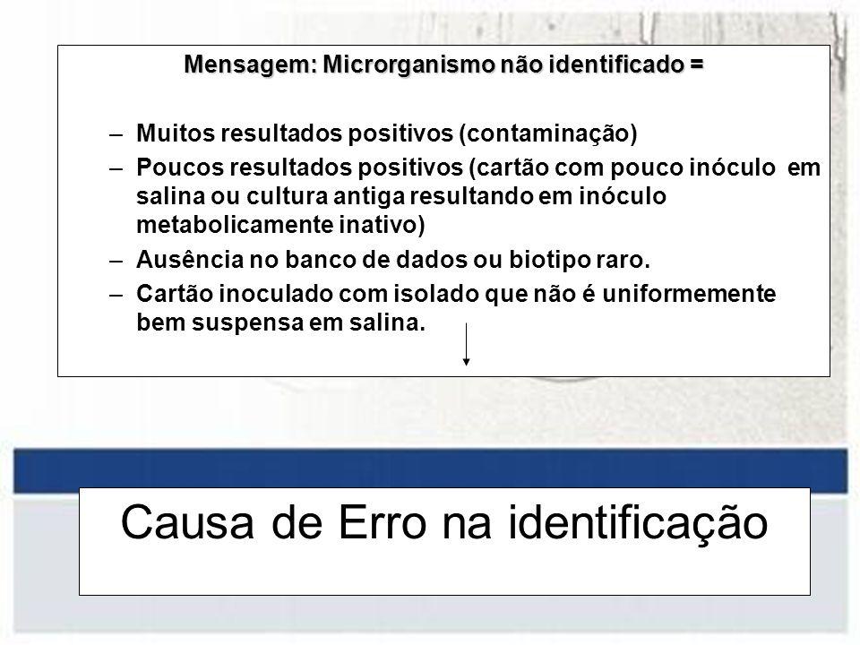 Causa de Erro na identificação Mensagem: Microrganismo não identificado = –Muitos resultados positivos (contaminação) –Poucos resultados positivos (ca