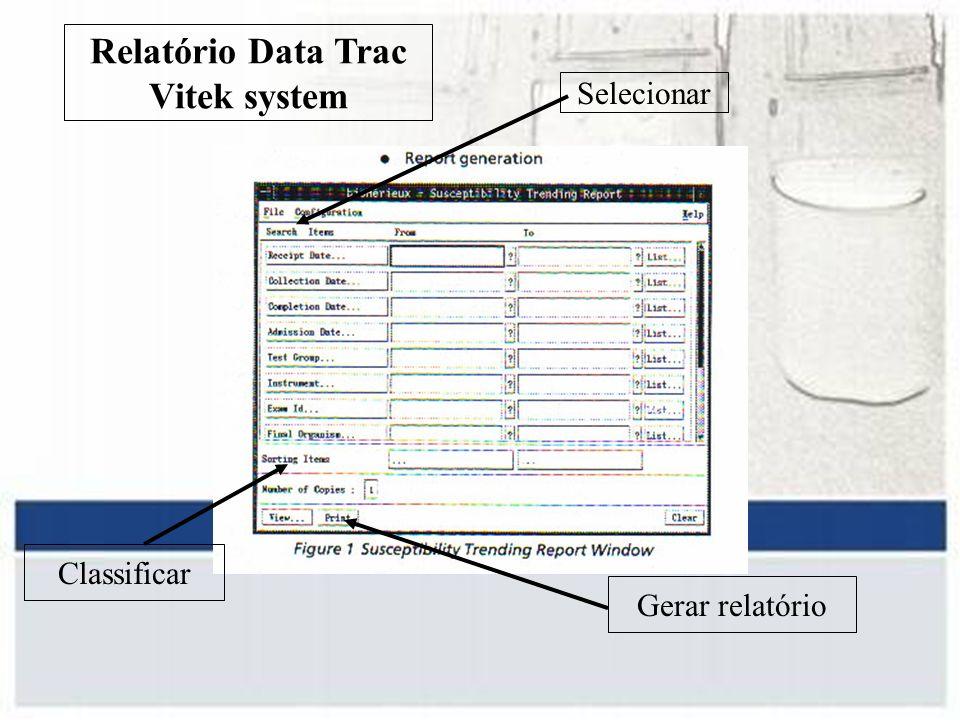 Relatório Data Trac Vitek system Selecionar Classificar Gerar relatório