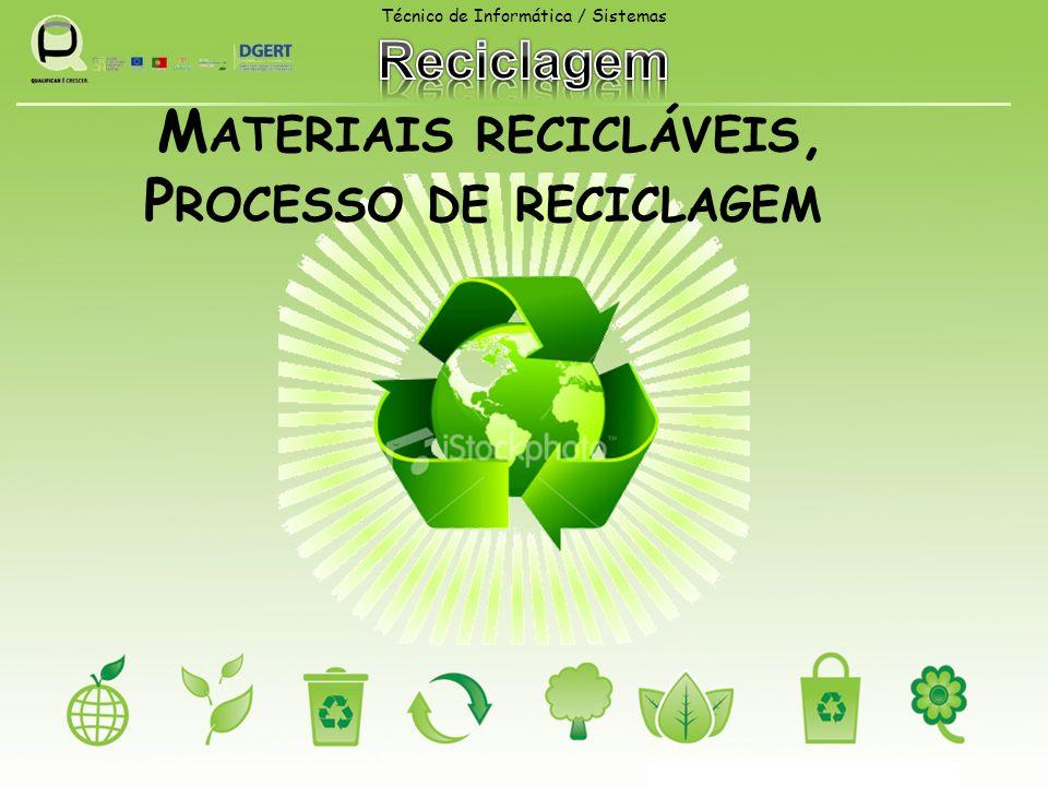 Técnico de Informática / Sistemas M ATERIAIS RECICLÁVEIS, P ROCESSO DE RECICLAGEM