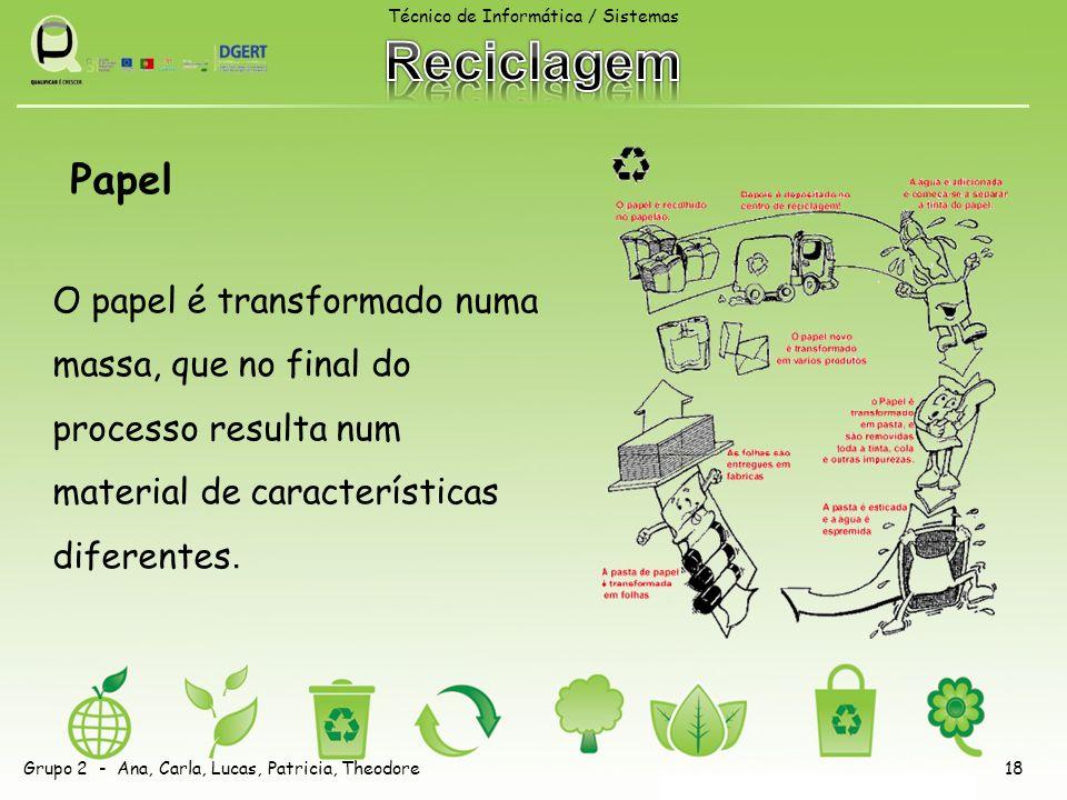 Técnico de Informática / Sistemas 18Grupo 2 - Ana, Carla, Lucas, Patricia, Theodore