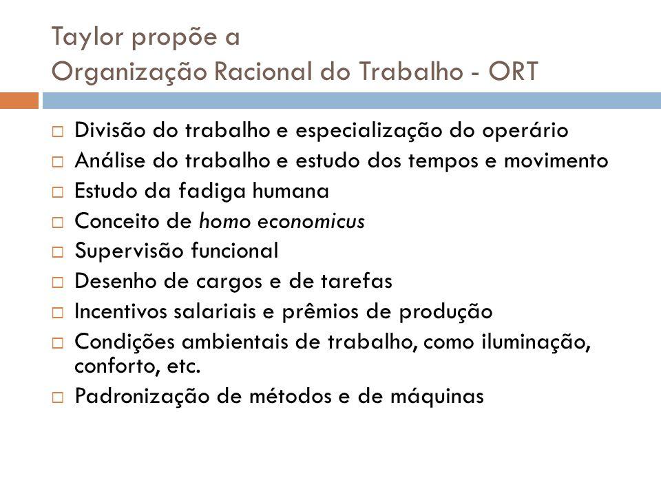 Taylor propõe a Organização Racional do Trabalho - ORT Divisão do trabalho e especialização do operário Análise do trabalho e estudo dos tempos e movi