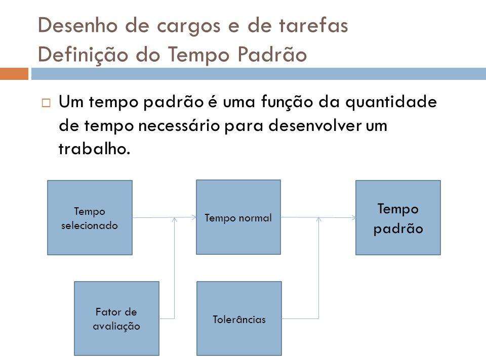 Desenho de cargos e de tarefas Definição do Tempo Padrão Um tempo padrão é uma função da quantidade de tempo necessário para desenvolver um trabalho.