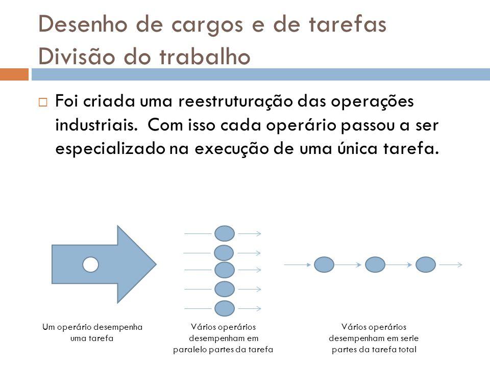 Desenho de cargos e de tarefas Divisão do trabalho Foi criada uma reestruturação das operações industriais. Com isso cada operário passou a ser especi