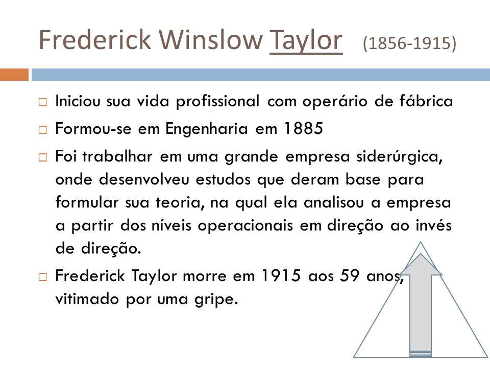 Frederick Winslow Taylor (1856-1915) Iniciou sua vida profissional com operário de fábrica Formou-se em Engenharia em 1885 Foi trabalhar em uma grande