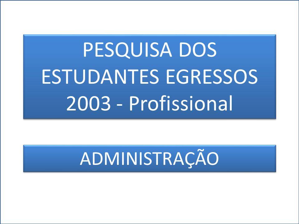 PESQUISA DOS ESTUDANTES EGRESSOS – 2003 – ADMINISTRAÇÃO FONTE:CINTEGRA 2008 PESQUISA DOS ESTUDANTES EGRESSOS 2003 - Profissional PESQUISA DOS ESTUDANTES EGRESSOS 2003 - Profissional ADMINISTRAÇÃO