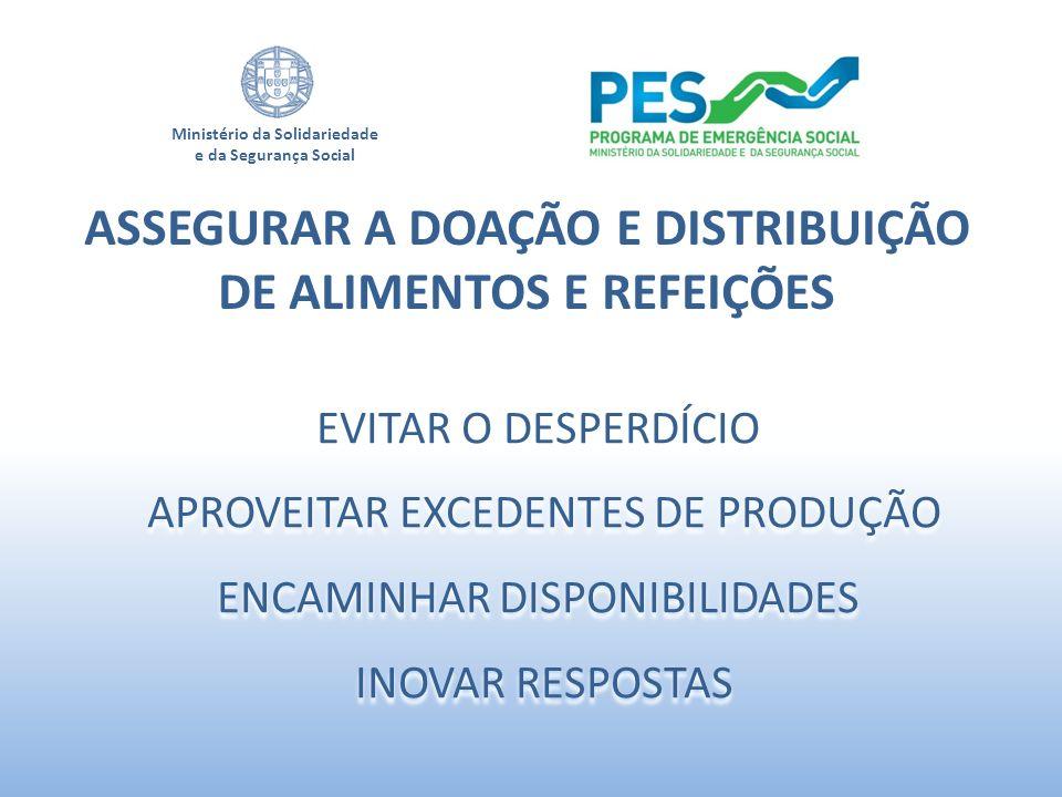 Ministério da Solidariedade e da Segurança Social ASSEGURAR A DOAÇÃO E DISTRIBUIÇÃO DE ALIMENTOS E REFEIÇÕES EVITAR O DESPERDÍCIO APROVEITAR EXCEDENTE