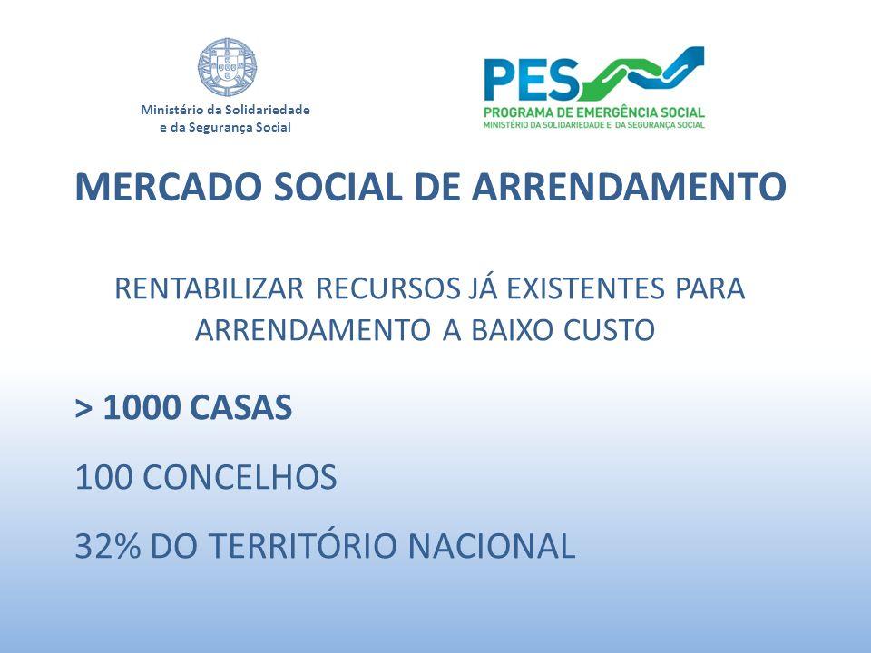 Ministério da Solidariedade e da Segurança Social MERCADO SOCIAL DE ARRENDAMENTO RENTABILIZAR RECURSOS JÁ EXISTENTES PARA ARRENDAMENTO A BAIXO CUSTO >