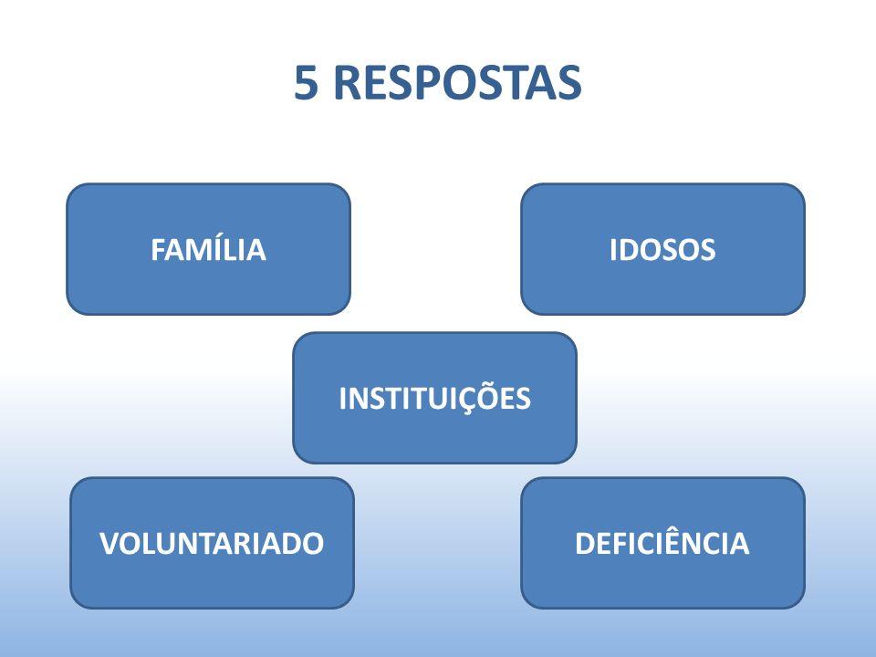 5 RESPOSTAS FAMÍLIA DEFICIÊNCIAVOLUNTARIADO IDOSOS INSTITUIÇÕES