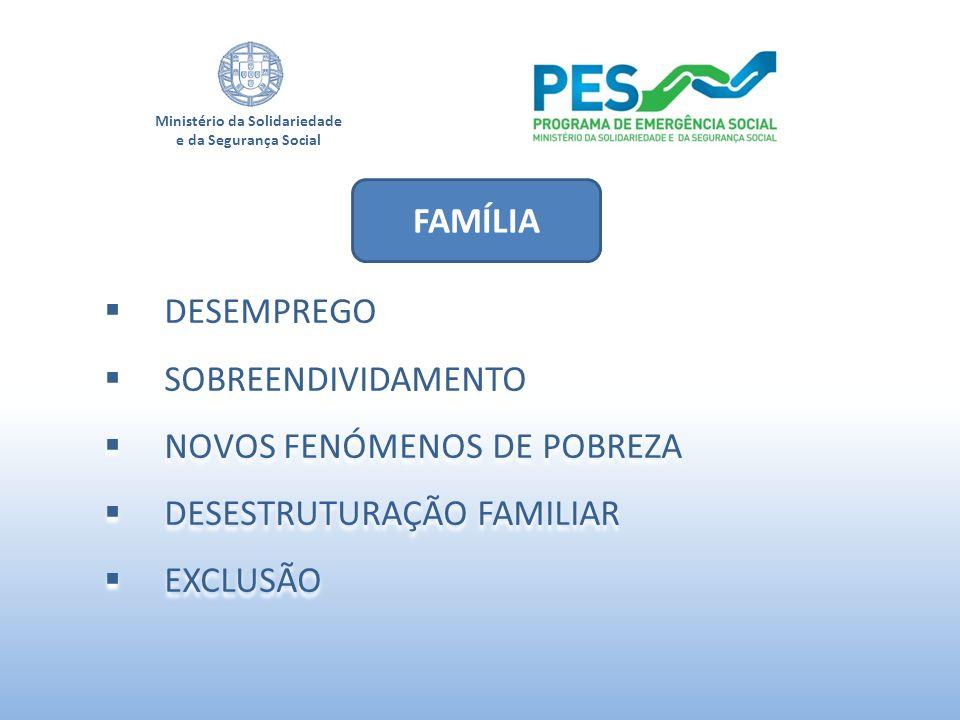 DESEMPREGO SOBREENDIVIDAMENTO NOVOS FENÓMENOS DE POBREZA DESESTRUTURAÇÃO FAMILIAR EXCLUSÃO DESEMPREGO SOBREENDIVIDAMENTO NOVOS FENÓMENOS DE POBREZA DE
