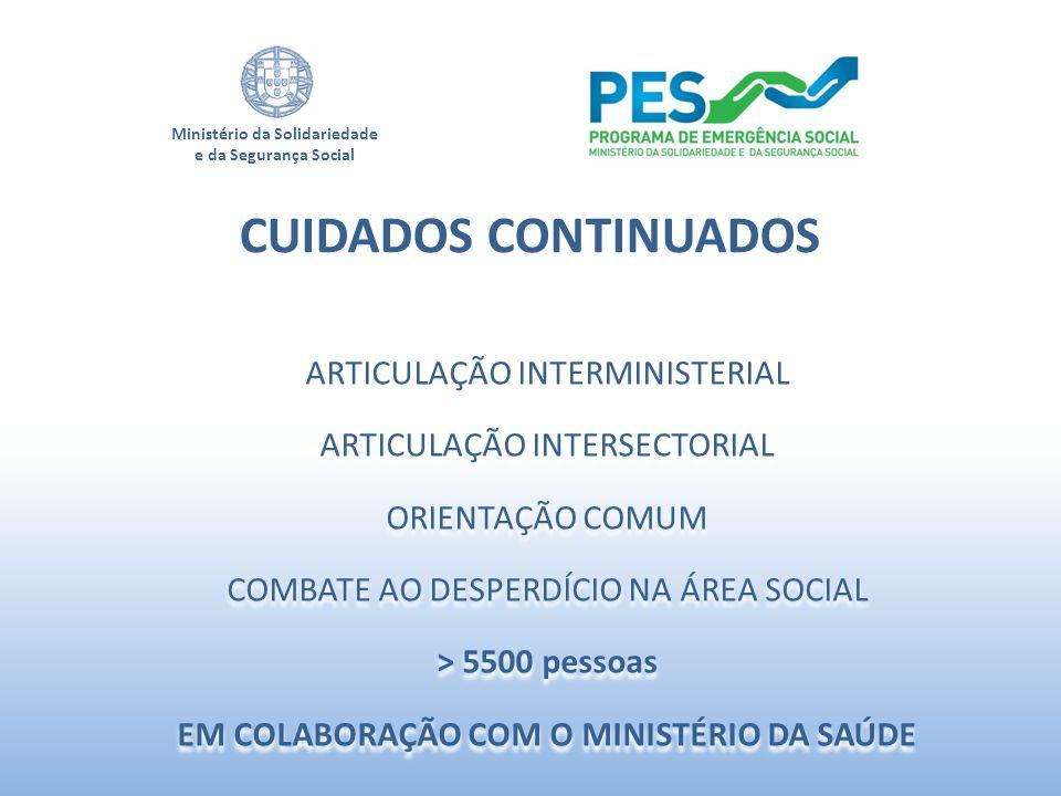 Ministério da Solidariedade e da Segurança Social ARTICULAÇÃO INTERMINISTERIAL ARTICULAÇÃO INTERSECTORIAL ORIENTAÇÃO COMUM COMBATE AO DESPERDÍCIO NA Á