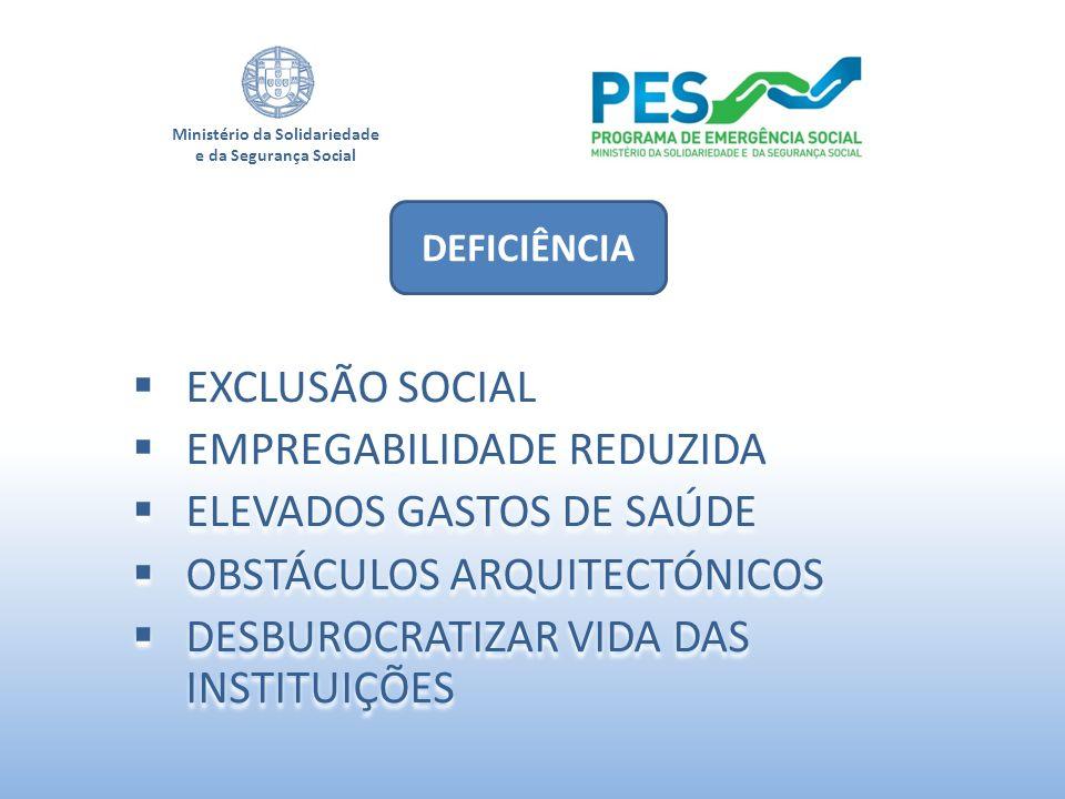Ministério da Solidariedade e da Segurança Social EXCLUSÃO SOCIAL EMPREGABILIDADE REDUZIDA ELEVADOS GASTOS DE SAÚDE OBSTÁCULOS ARQUITECTÓNICOS DESBURO