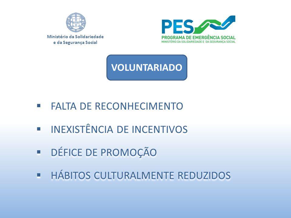 Ministério da Solidariedade e da Segurança Social FALTA DE RECONHECIMENTO INEXISTÊNCIA DE INCENTIVOS DÉFICE DE PROMOÇÃO HÁBITOS CULTURALMENTE REDUZIDO