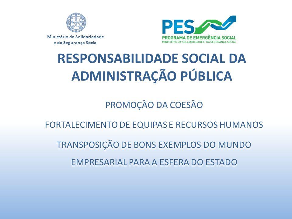 Ministério da Solidariedade e da Segurança Social PROMOÇÃO DA COESÃO FORTALECIMENTO DE EQUIPAS E RECURSOS HUMANOS TRANSPOSIÇÃO DE BONS EXEMPLOS DO MUN