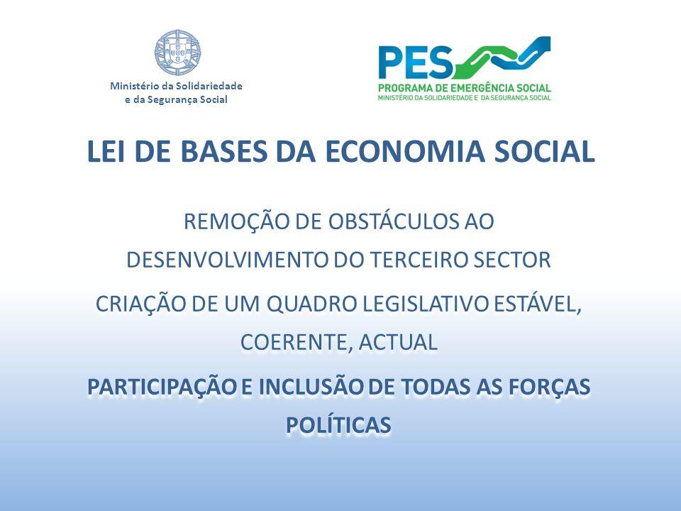 Ministério da Solidariedade e da Segurança Social REMOÇÃO DE OBSTÁCULOS AO DESENVOLVIMENTO DO TERCEIRO SECTOR CRIAÇÃO DE UM QUADRO LEGISLATIVO ESTÁVEL